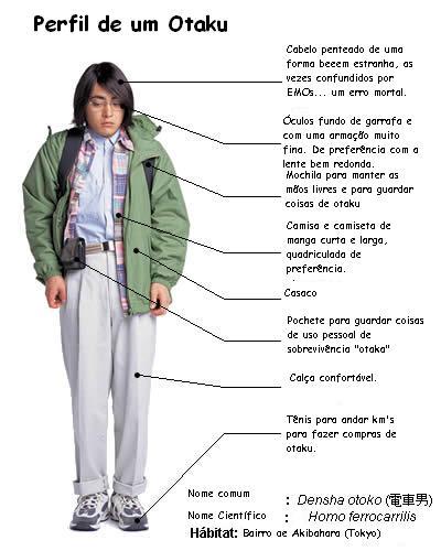 Anatomia de um Otaku, segundo a internet